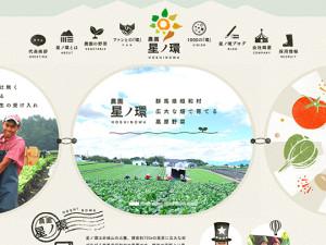 農園星ノ環